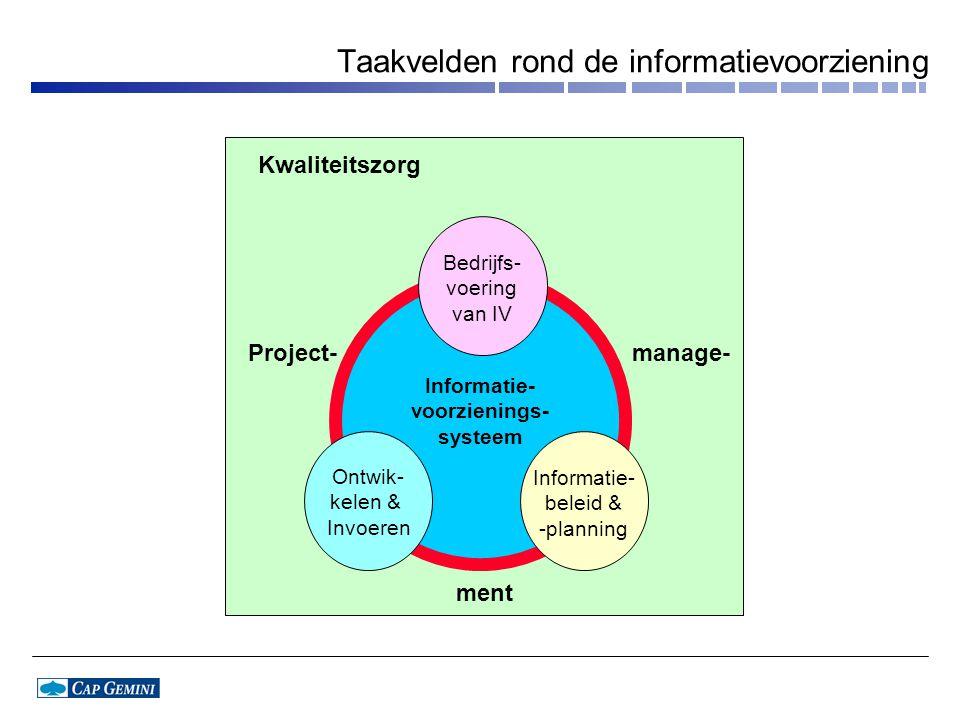 Kwaliteitszorg Bedrijfs- voering van IV Informatie- voorzienings- systeem Ontwik- kelen & Invoeren Informatie- beleid & -planning Project-manage- ment Taakvelden rond de informatievoorziening