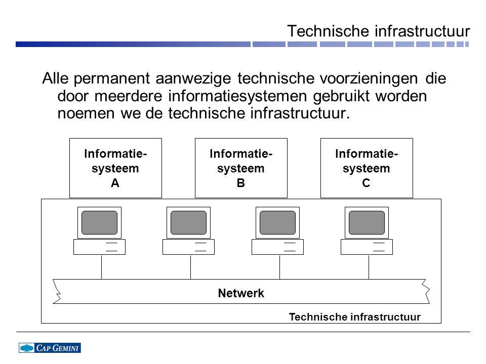 Technische infrastructuur Alle permanent aanwezige technische voorzieningen die door meerdere informatiesystemen gebruikt worden noemen we de technische infrastructuur.