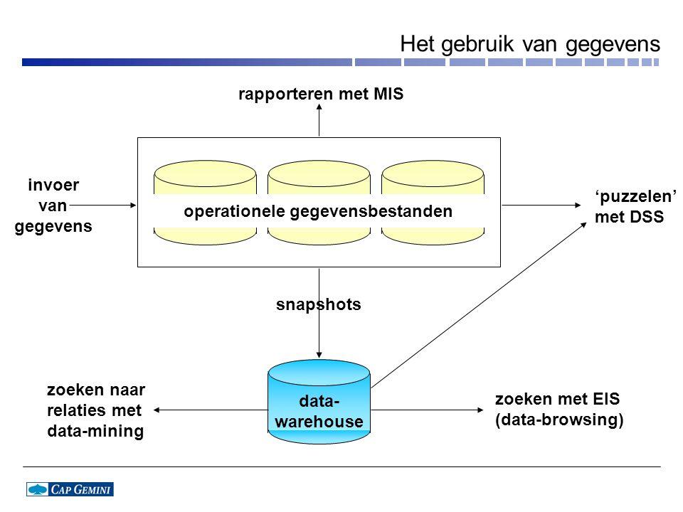 Het gebruik van gegevens data- warehouse operationele gegevensbestanden rapporteren met MIS invoer van gegevens 'puzzelen' met DSS zoeken met EIS (data-browsing) snapshots zoeken naar relaties met data-mining