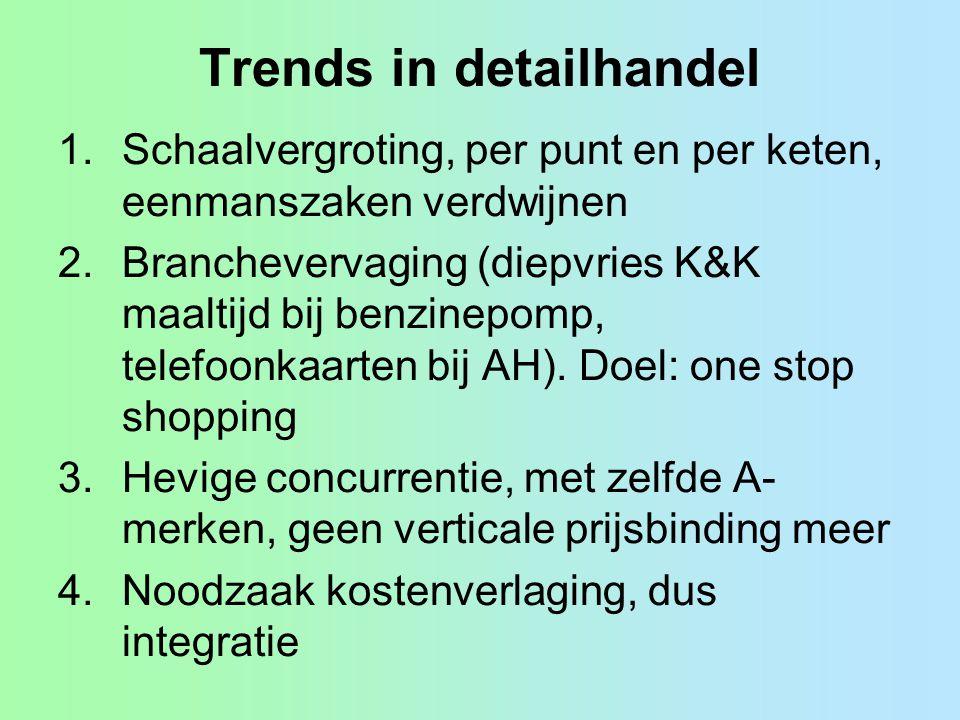 Trends in detailhandel 1.Schaalvergroting, per punt en per keten, eenmanszaken verdwijnen 2.Branchevervaging (diepvries K&K maaltijd bij benzinepomp, telefoonkaarten bij AH).