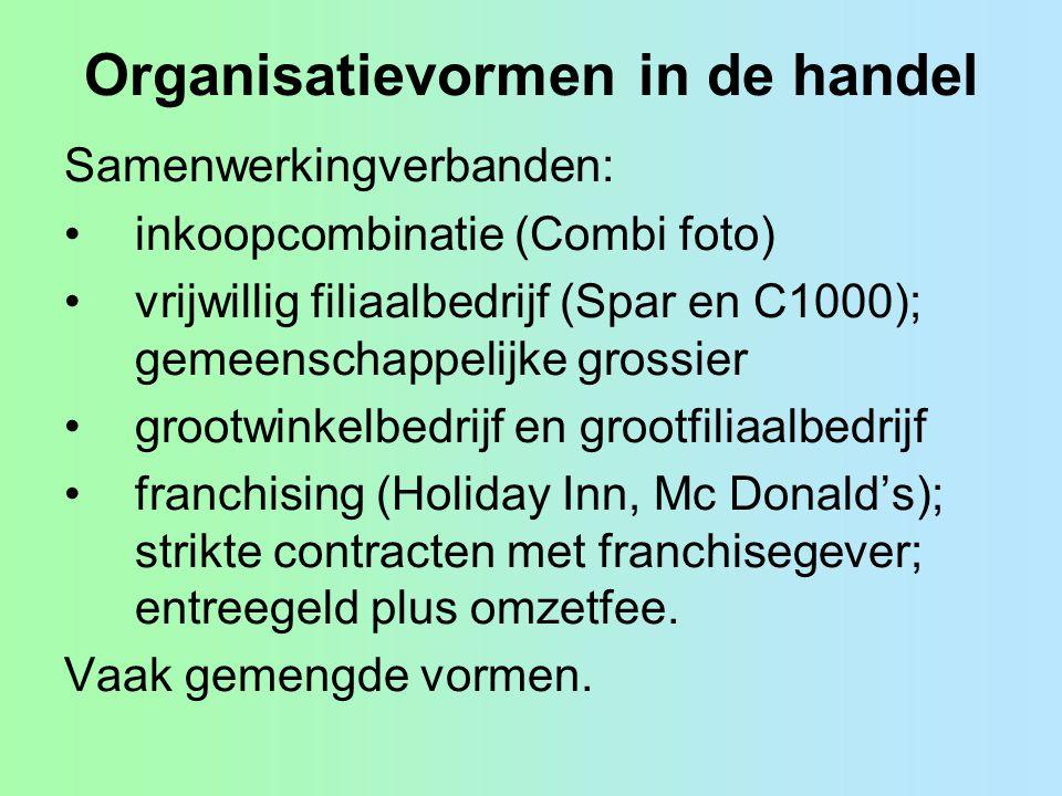 Organisatievormen in de handel Samenwerkingverbanden: inkoopcombinatie (Combi foto) vrijwillig filiaalbedrijf (Spar en C1000); gemeenschappelijke gros