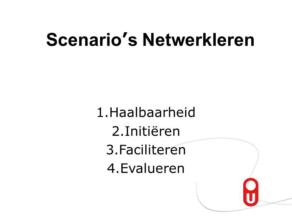 Scenario ' s Netwerkleren 1.Haalbaarheid 2.Initiëren 3.Faciliteren 4.Evalueren