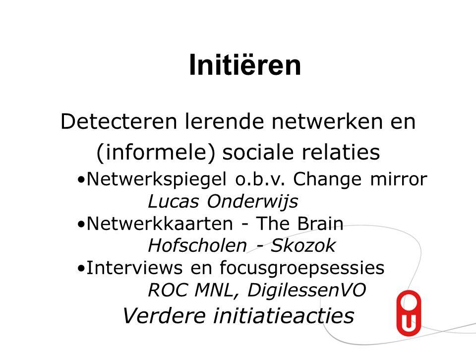 Initiëren Detecteren lerende netwerken en (informele) sociale relaties Netwerkspiegel o.b.v. Change mirror Lucas Onderwijs Netwerkkaarten - The Brain