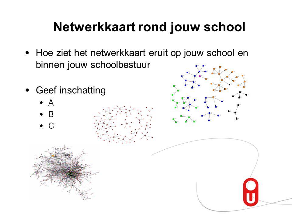Netwerkkaart rond jouw school Hoe ziet het netwerkkaart eruit op jouw school en binnen jouw schoolbestuur Geef inschatting A B C