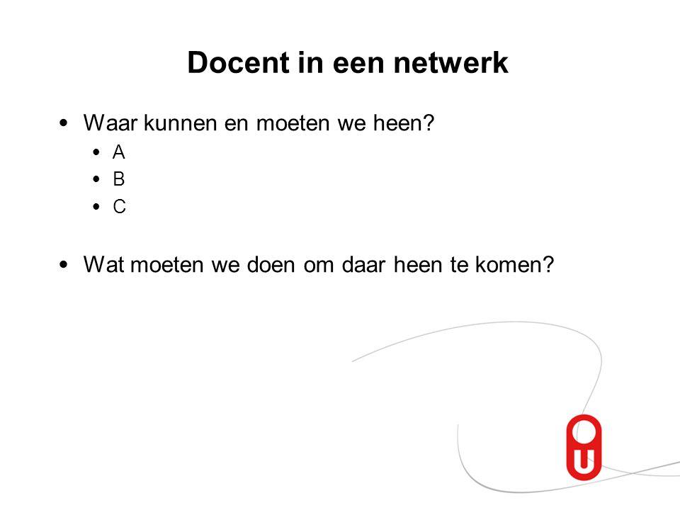 Docent in een netwerk Waar kunnen en moeten we heen? A B C Wat moeten we doen om daar heen te komen?