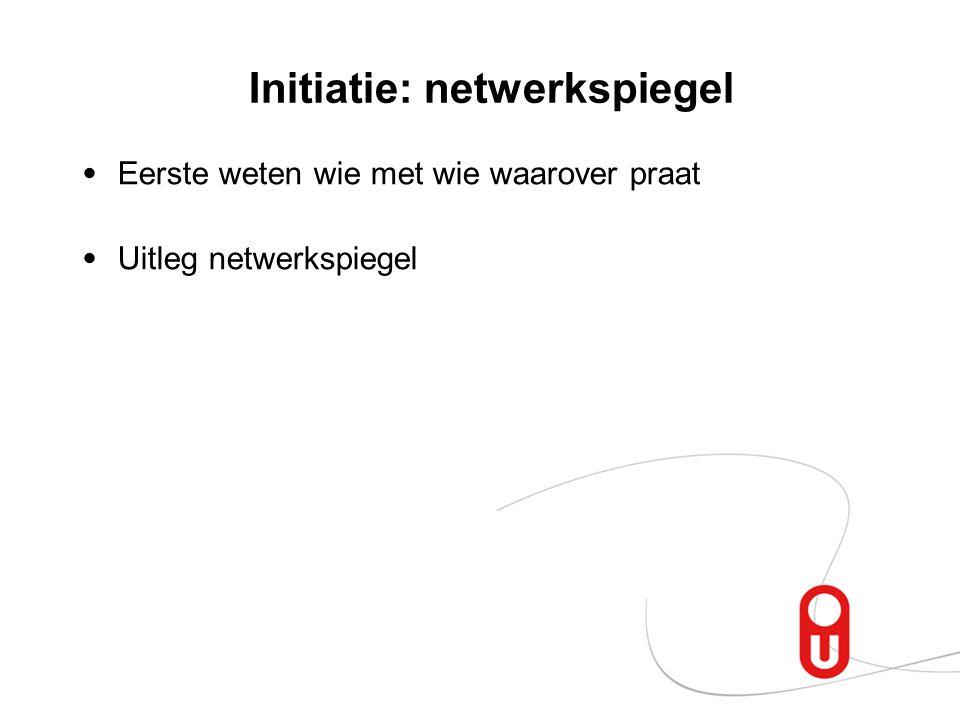 Initiatie: netwerkspiegel Eerste weten wie met wie waarover praat Uitleg netwerkspiegel