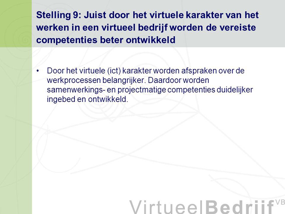Stelling 9: Juist door het virtuele karakter van het werken in een virtueel bedrijf worden de vereiste competenties beter ontwikkeld Door het virtuele (ict) karakter worden afspraken over de werkprocessen belangrijker.