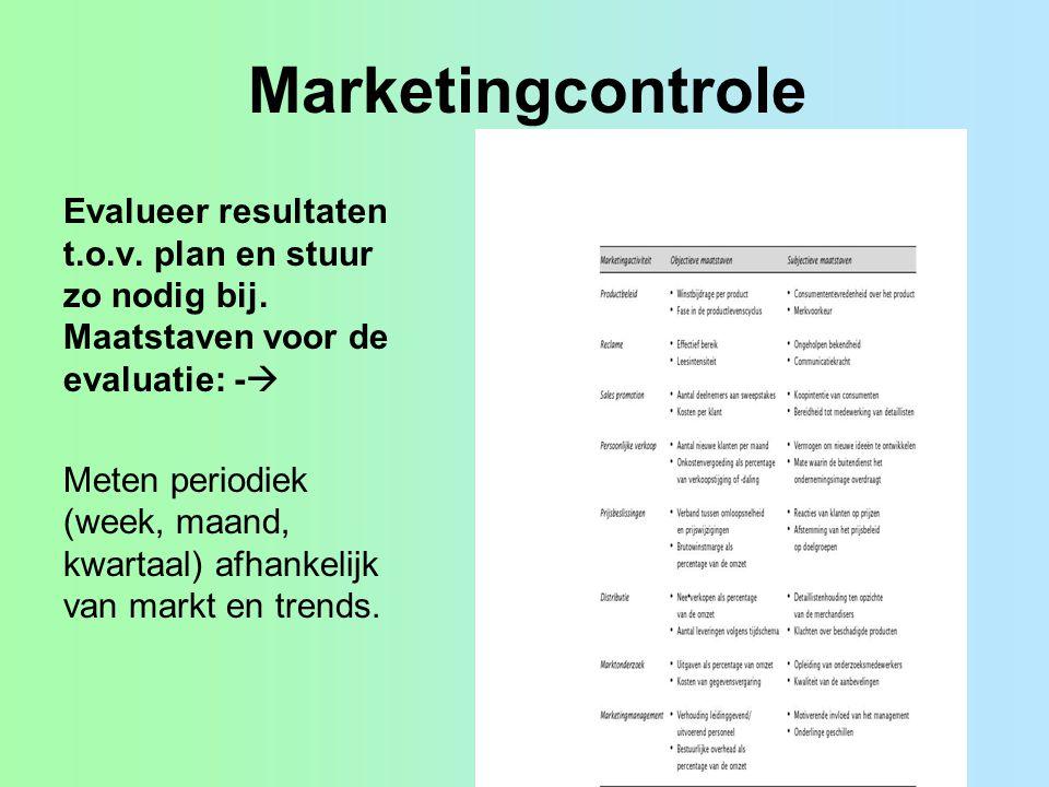 Marketingcontrole Evalueer resultaten t.o.v. plan en stuur zo nodig bij. Maatstaven voor de evaluatie: -  Meten periodiek (week, maand, kwartaal) afh