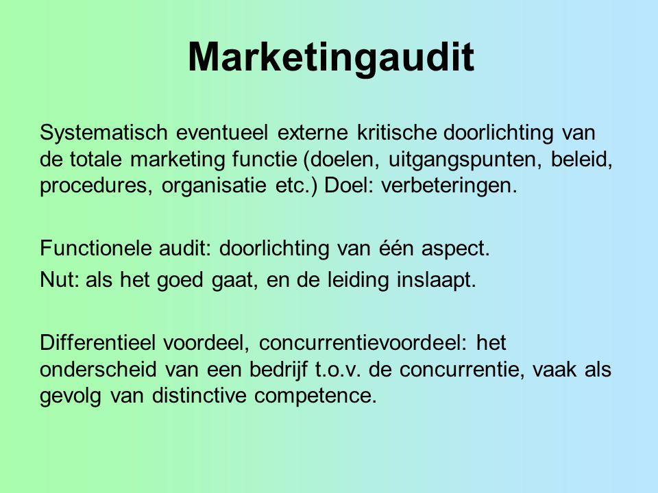 Marketingaudit Systematisch eventueel externe kritische doorlichting van de totale marketing functie (doelen, uitgangspunten, beleid, procedures, orga