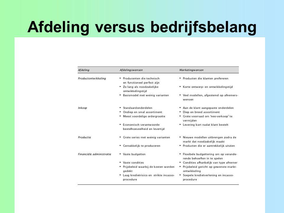 Afdeling versus bedrijfsbelang