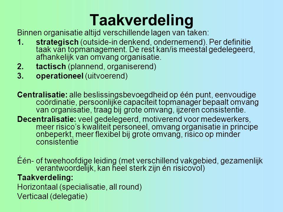 Taakverdeling Binnen organisatie altijd verschillende lagen van taken: 1.strategisch (outside-in denkend, ondernemend). Per definitie taak van topmana