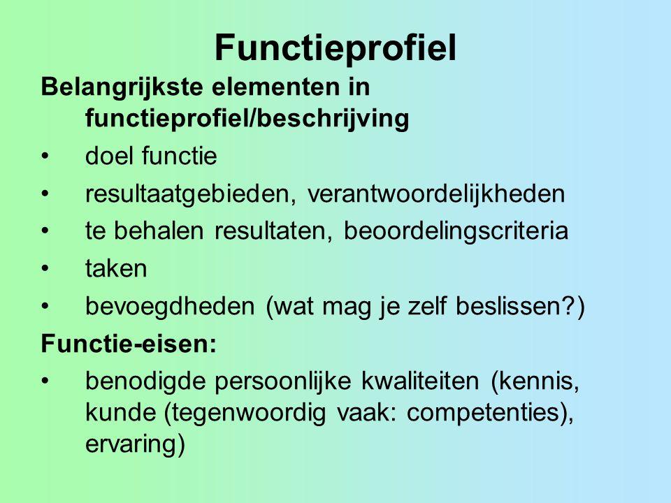 Functieprofiel Belangrijkste elementen in functieprofiel/beschrijving doel functie resultaatgebieden, verantwoordelijkheden te behalen resultaten, beo