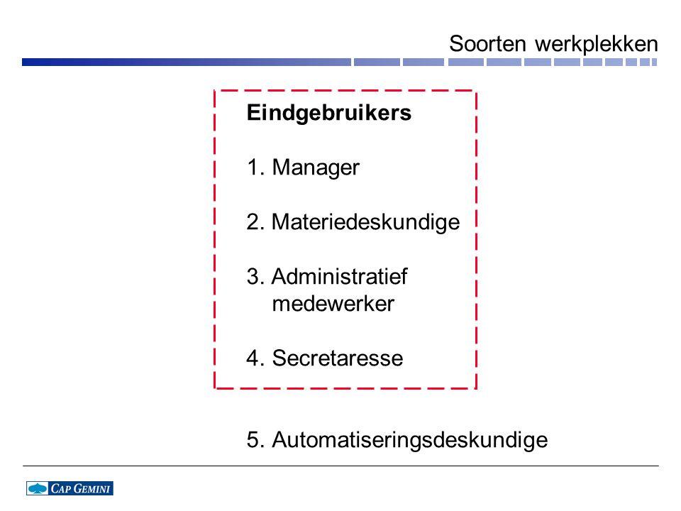 Soorten werkplekken Eindgebruikers 1.Manager 2. Materiedeskundige 3. Administratief medewerker 4.Secretaresse 5.Automatiseringsdeskundige