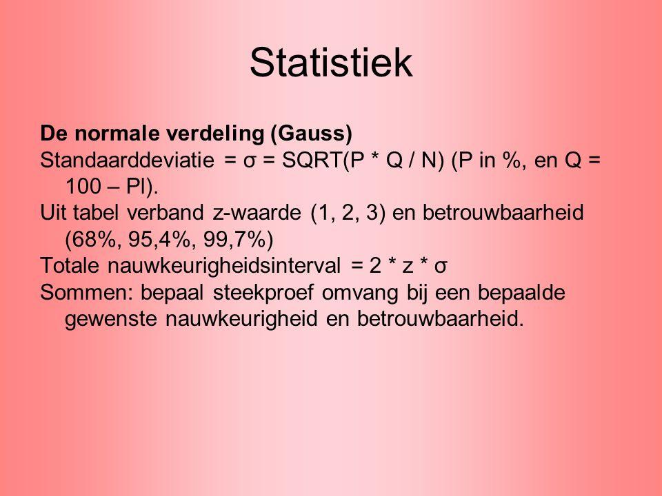 Statistiek, toetsen Doel: bepalen of uitkomst van steekproef significant afwijkt van: 1.verwacht resultaat; 2.van eerder resultaat (voordat een promotiecampagne werd gehouden bijvoorbeeld) 3.of er een bepaald significant verband is tussen enkele variabelen.