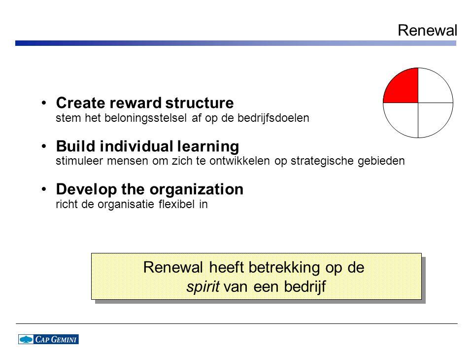 Renewal Create reward structure stem het beloningsstelsel af op de bedrijfsdoelen Build individual learning stimuleer mensen om zich te ontwikkelen op
