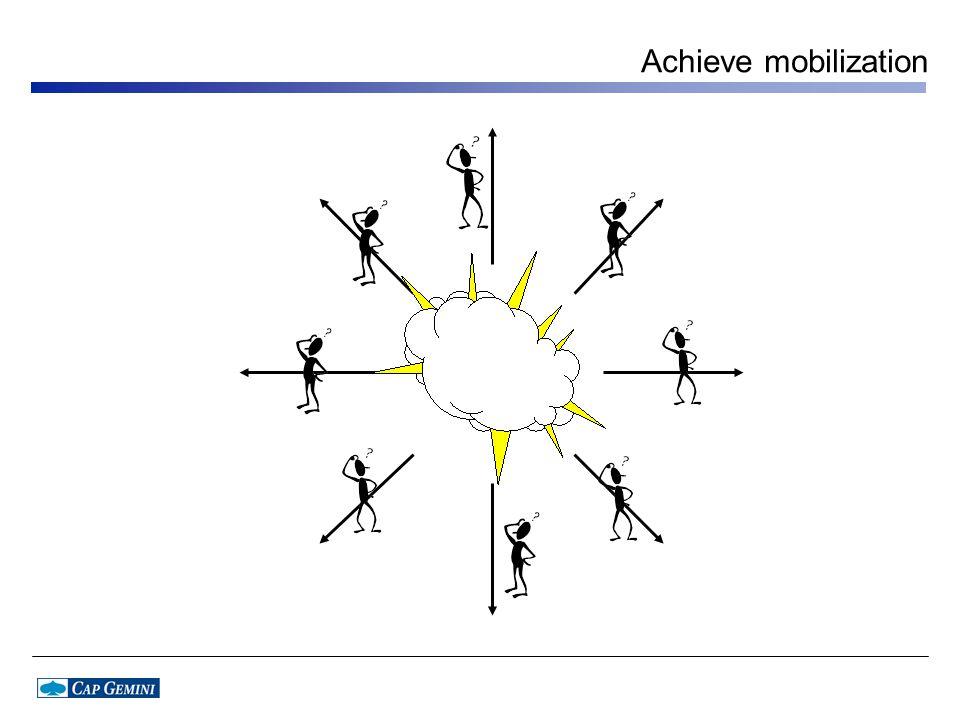 Achieve mobilization