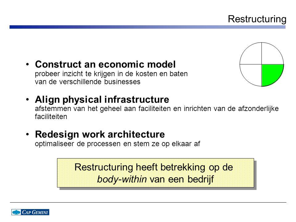 Restructuring Restructuring heeft betrekking op de body-within van een bedrijf Construct an economic model probeer inzicht te krijgen in de kosten en