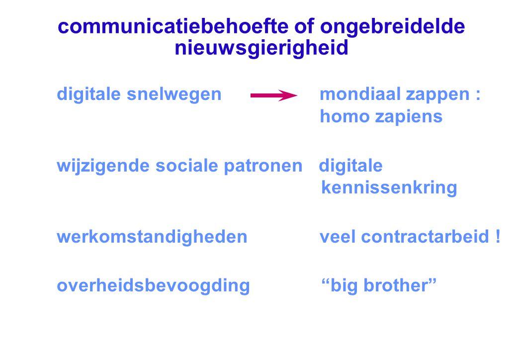 communicatiebehoefte of ongebreidelde nieuwsgierigheid digitale snelwegen mondiaal zappen : homo zapiens wijzigende sociale patronen digitale kennissenkring werkomstandigheden veel contractarbeid .
