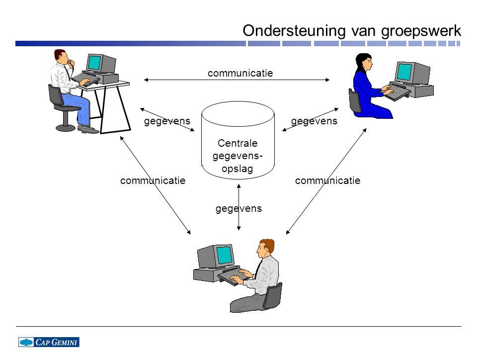 Ondersteuning van groepswerk Centrale gegevens- opslag communicatie gegevens