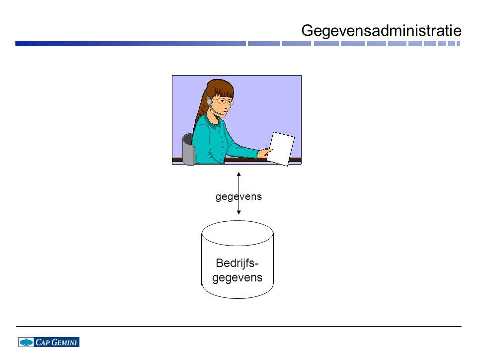 Gegevensadministratie Bedrijfs- gegevens
