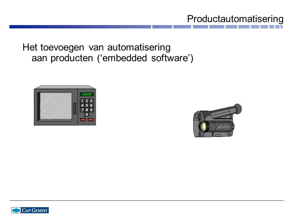 Productautomatisering Het toevoegen van automatisering aan producten ('embedded software')