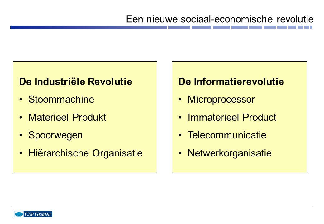 De Industriële Revolutie Stoommachine Materieel Produkt Spoorwegen Hiërarchische Organisatie De Informatierevolutie Microprocessor Immaterieel Product