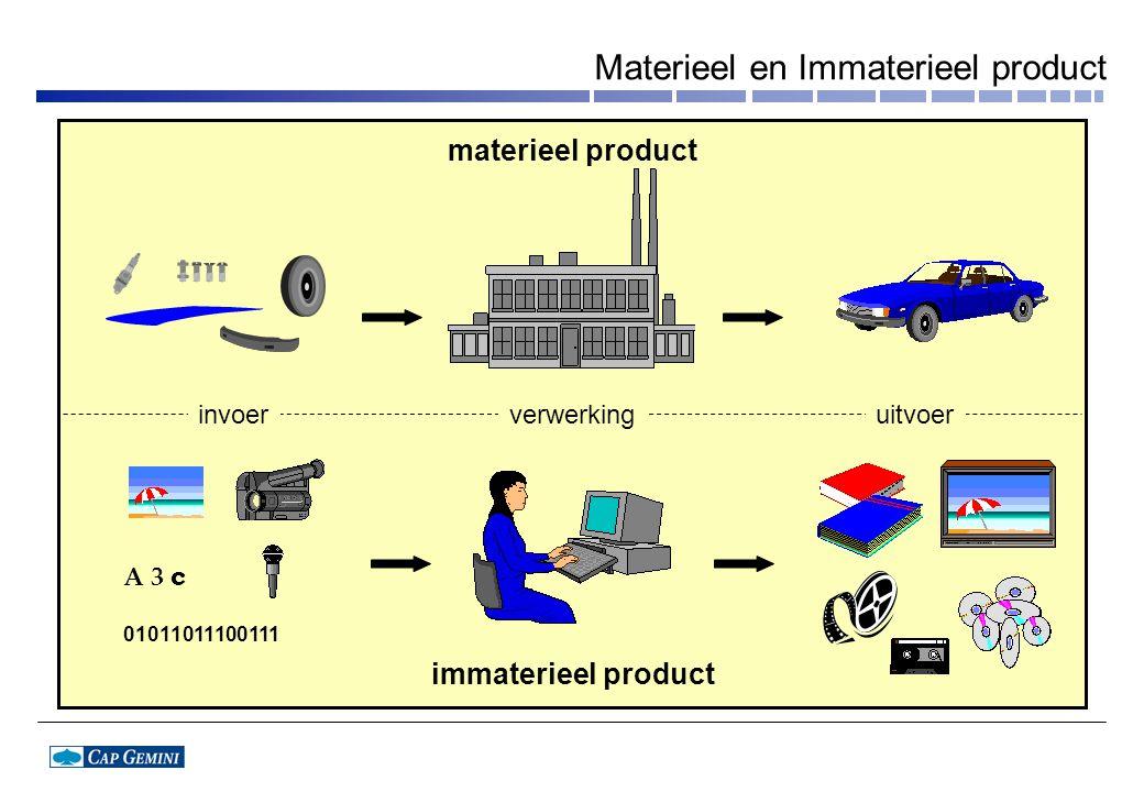 MaterieNon-Materie Materie: The Have s and the Have-not s Non-materie: The know s and the Know-not s Zet de bits in de goede volgorde en verkoop ze.