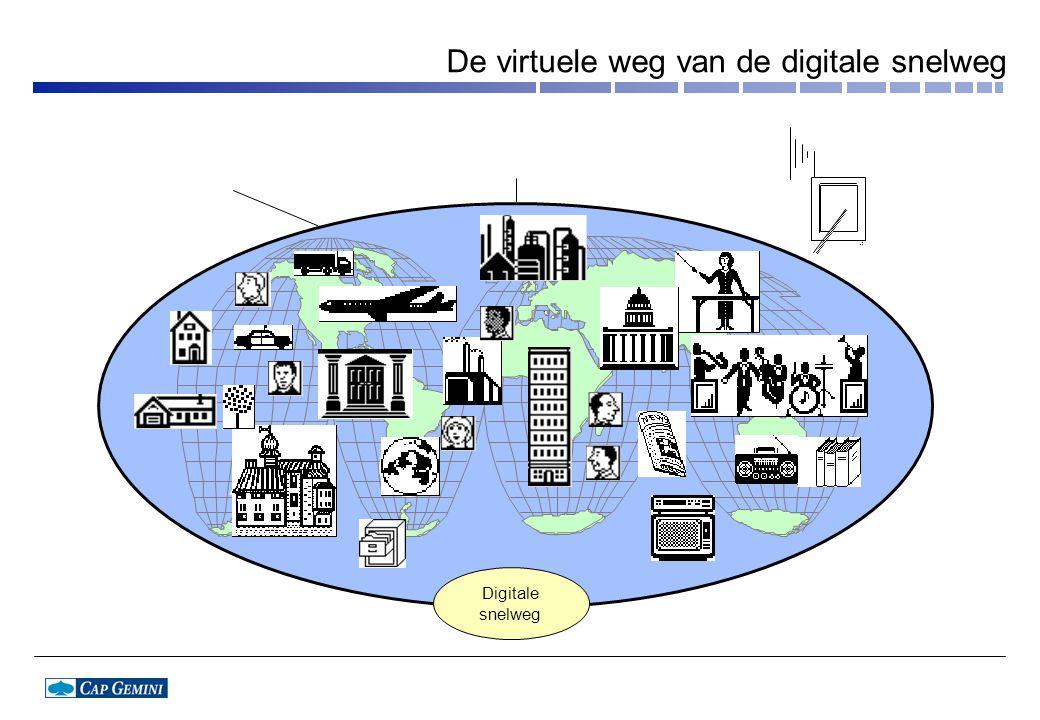 Digitale snelweg De virtuele weg van de digitale snelweg