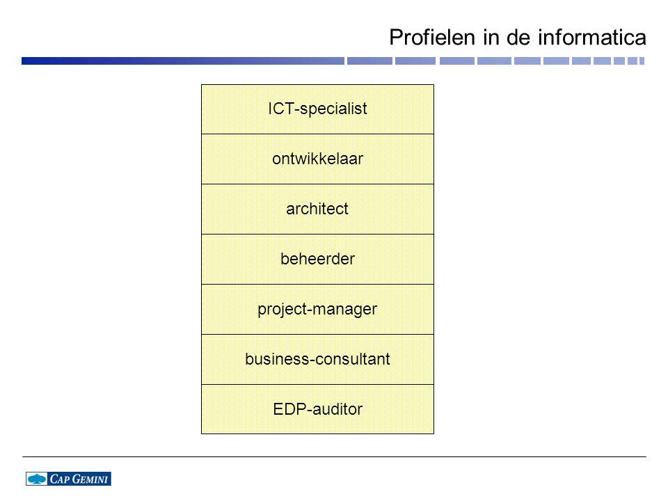 Profielen in de informatica ICT-specialist ontwikkelaar architect beheerder project-manager business-consultant EDP-auditor