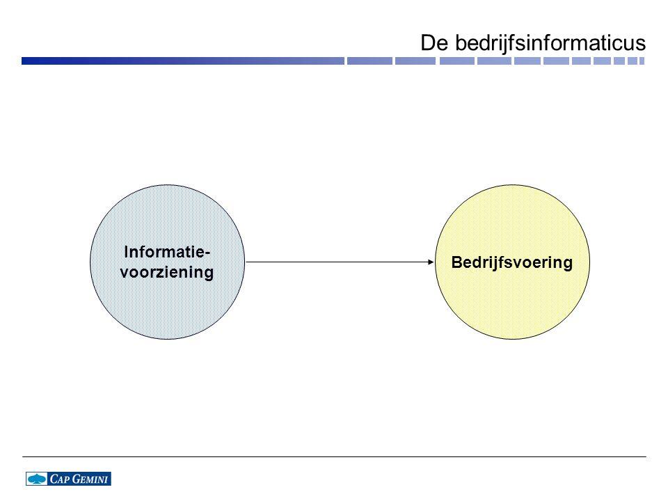 De bedrijfsinformaticus Informatie- voorziening Bedrijfsvoering