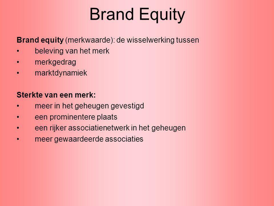 Brand Equity Brand equity (merkwaarde): de wisselwerking tussen beleving van het merk merkgedrag marktdynamiek Sterkte van een merk: meer in het geheugen gevestigd een prominentere plaats een rijker associatienetwerk in het geheugen meer gewaardeerde associaties