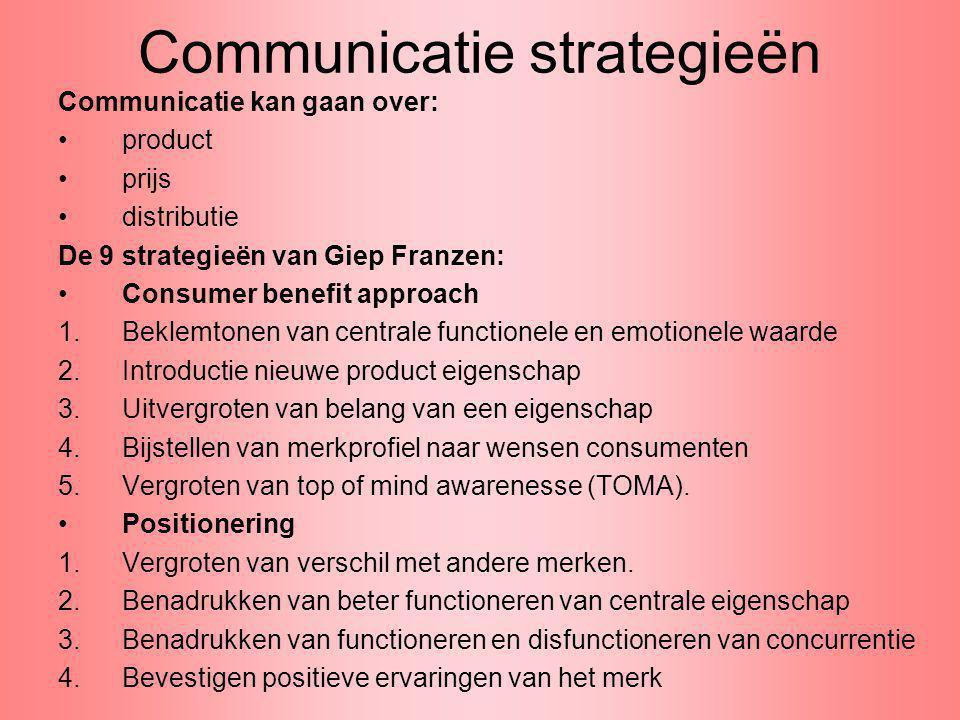 Communicatie strategieën Communicatie kan gaan over: product prijs distributie De 9 strategieën van Giep Franzen: Consumer benefit approach 1.Beklemto