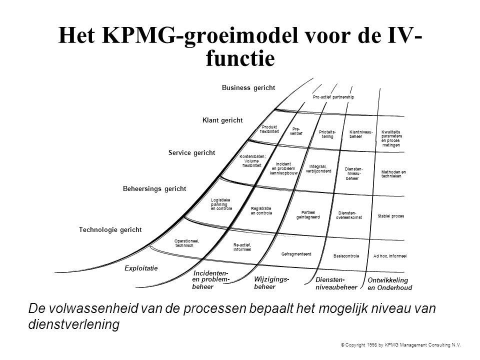© Copyright 1998 by KPMG Management Consulting N.V. Het KPMG-groeimodel voor de IV- functie Klant gericht Service gericht Beheersings gericht Business