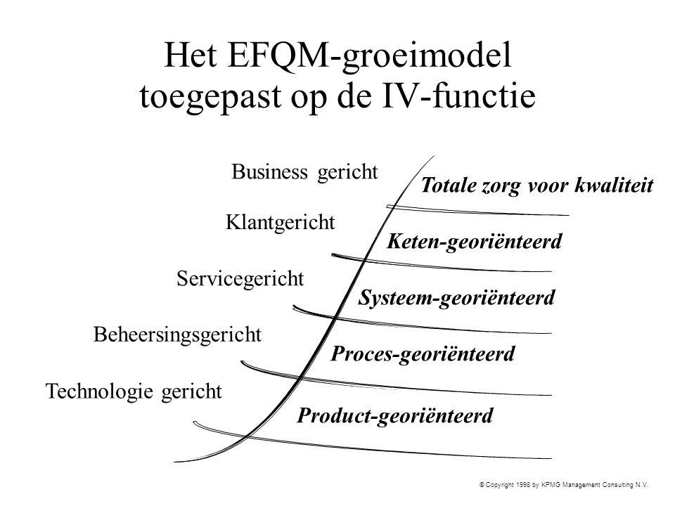 © Copyright 1998 by KPMG Management Consulting N.V. Het EFQM-groeimodel toegepast op de IV-functie Technologie gericht Beheersingsgericht Klantgericht