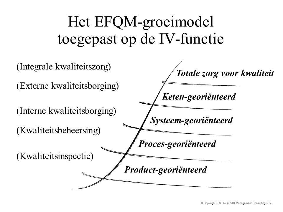© Copyright 1998 by KPMG Management Consulting N.V. Het EFQM-groeimodel toegepast op de IV-functie (Kwaliteitsinspectie) (Kwaliteitsbeheersing) (Exter