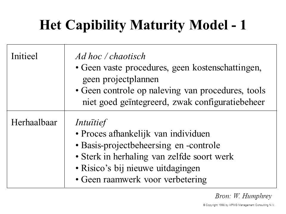 © Copyright 1998 by KPMG Management Consulting N.V. Het Capibility Maturity Model - 1 Initieel Herhaalbaar Ad hoc / chaotisch Geen vaste procedures, g