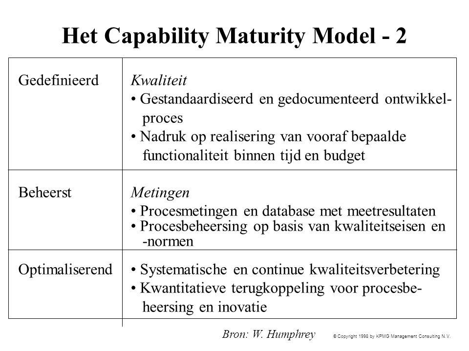 © Copyright 1998 by KPMG Management Consulting N.V. Het Capability Maturity Model - 2 GedefinieerdKwaliteit Gestandaardiseerd en gedocumenteerd ontwik