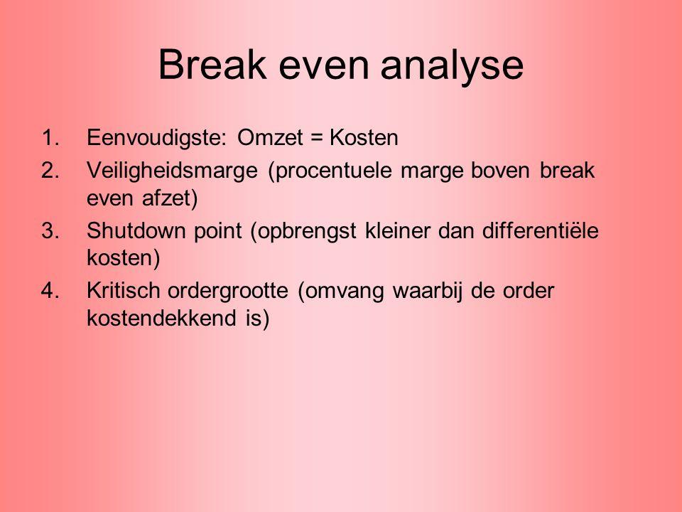 Break even analyse 1.Eenvoudigste: Omzet = Kosten 2.Veiligheidsmarge (procentuele marge boven break even afzet) 3.Shutdown point (opbrengst kleiner da