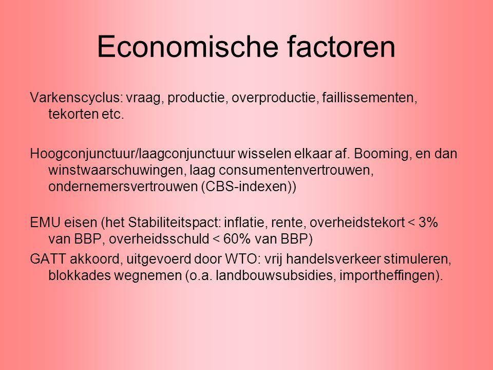 Economische factoren Varkenscyclus: vraag, productie, overproductie, faillissementen, tekorten etc. Hoogconjunctuur/laagconjunctuur wisselen elkaar af