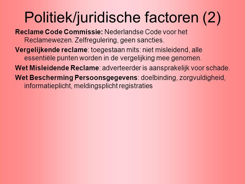 Politiek/juridische factoren (2) Reclame Code Commissie: Nederlandse Code voor het Reclamewezen. Zelfregulering, geen sancties. Vergelijkende reclame: