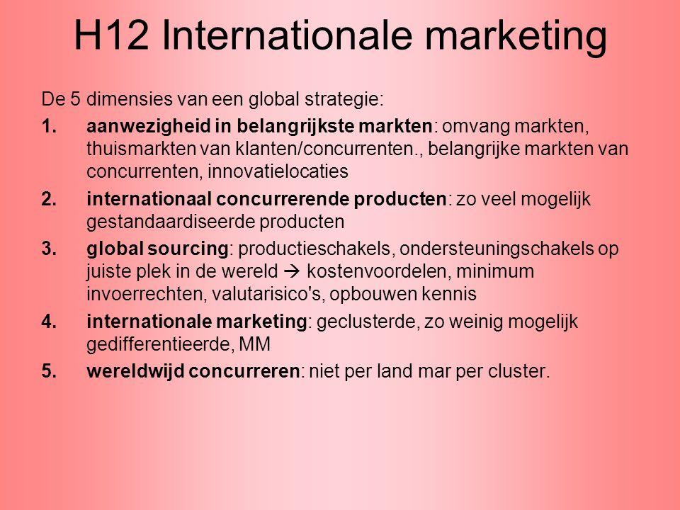 H12 Internationale marketing De 5 dimensies van een global strategie: 1.aanwezigheid in belangrijkste markten: omvang markten, thuismarkten van klante