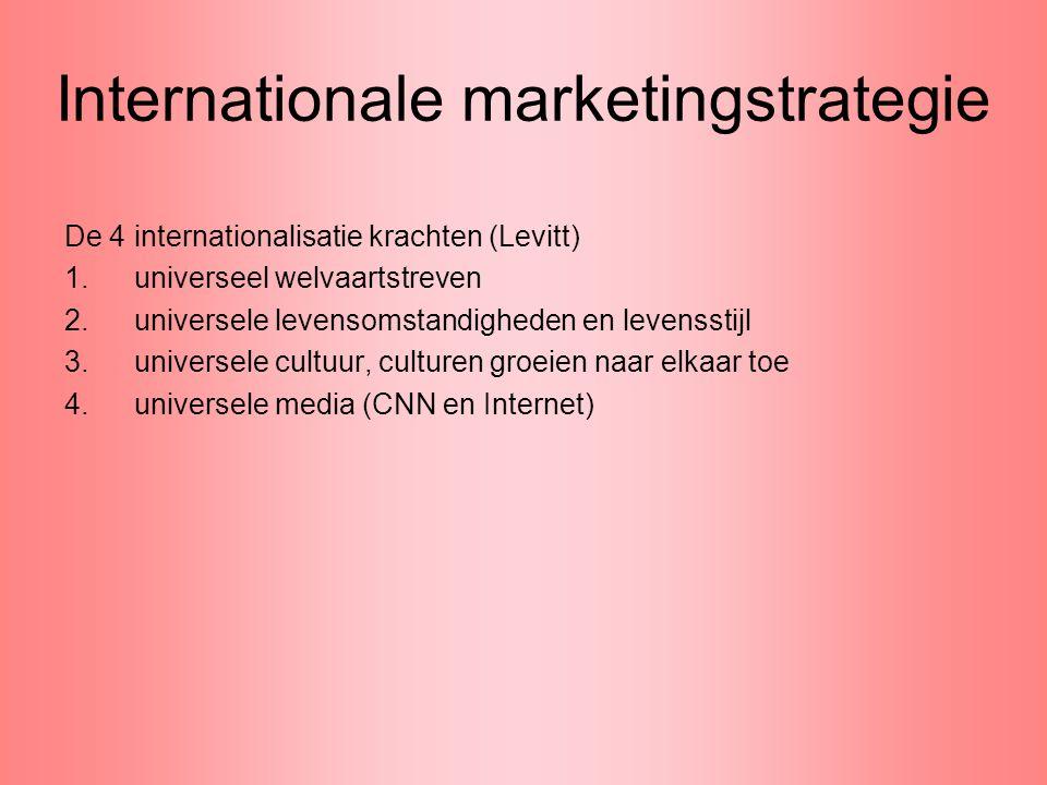 Internationale marketingstrategie De 4 internationalisatie krachten (Levitt) 1.universeel welvaartstreven 2.universele levensomstandigheden en levenss