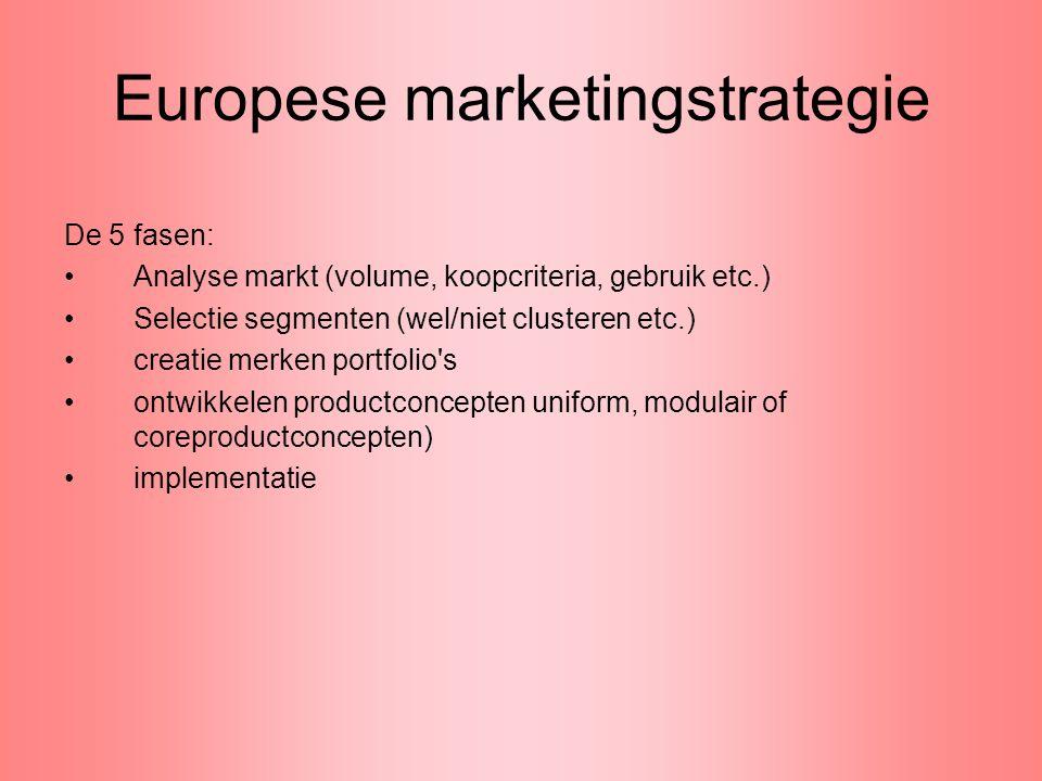 Europese marketingstrategie De 5 fasen: Analyse markt (volume, koopcriteria, gebruik etc.) Selectie segmenten (wel/niet clusteren etc.) creatie merken