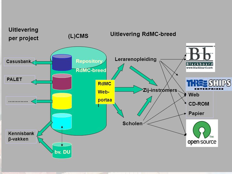 Repository RdMC-breed Uitlevering RdMC-breed Uitlevering per project (L)CMS Zij-instromers Lerarenopleiding Scholen Web CD-ROM Papier Casusbank PALET ………….