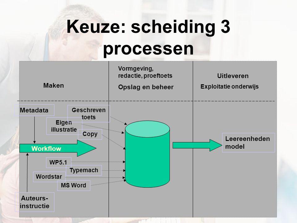 MakenOpslag en beheer Uitleveren Metadata Check in / out Repository Workflow Leereenheden model Keuze: scheiding 3 processen Tekst- werkboek COO-materiaal Tentamen