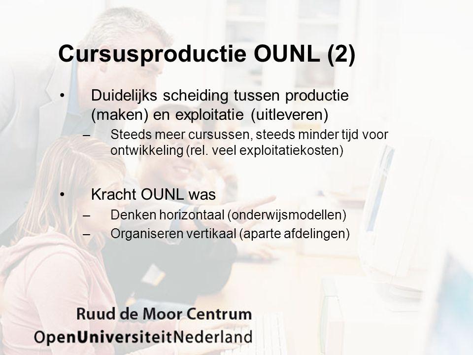 Cursusproductie OUNL (2) Duidelijks scheiding tussen productie (maken) en exploitatie (uitleveren) –Steeds meer cursussen, steeds minder tijd voor ontwikkeling (rel.