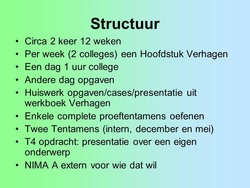 Structuur Circa 2 keer 12 weken Per week (2 colleges) een Hoofdstuk Verhagen Een dag 1 uur college Andere dag opgaven Huiswerk opgaven/cases/presentat