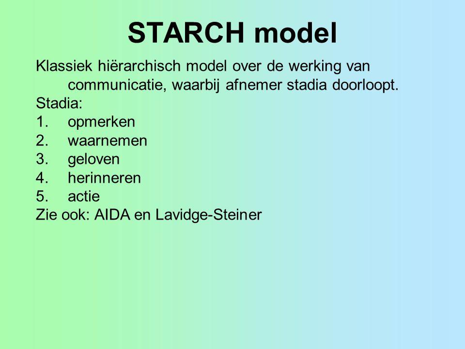 STARCH model Klassiek hiërarchisch model over de werking van communicatie, waarbij afnemer stadia doorloopt. Stadia: 1.opmerken 2.waarnemen 3.geloven