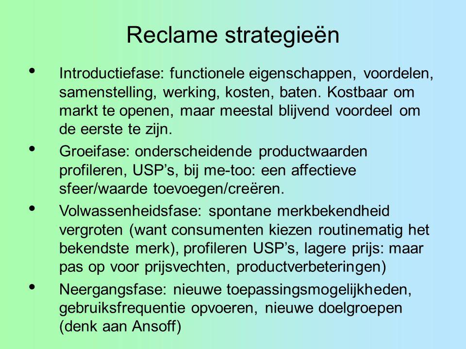 Reclame strategieën Introductiefase: functionele eigenschappen, voordelen, samenstelling, werking, kosten, baten. Kostbaar om markt te openen, maar me