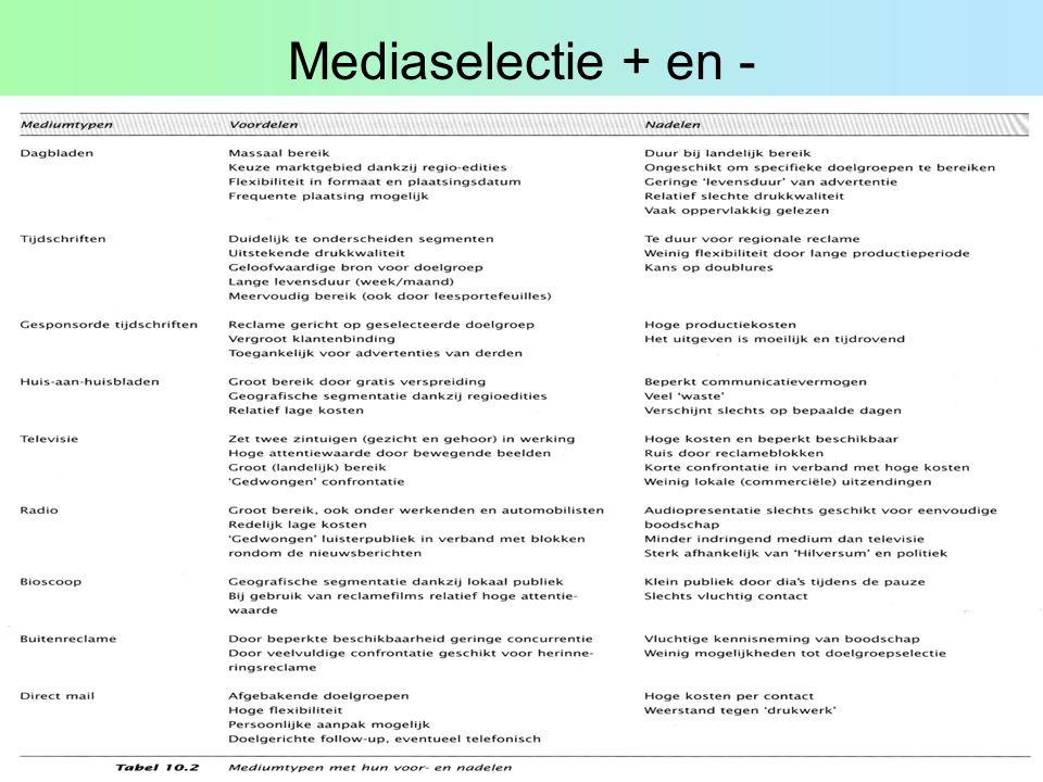 Mediaselectie + en -